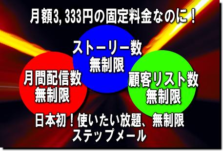 日本初!使いたい放題、無制限のステップメール「アスメル」